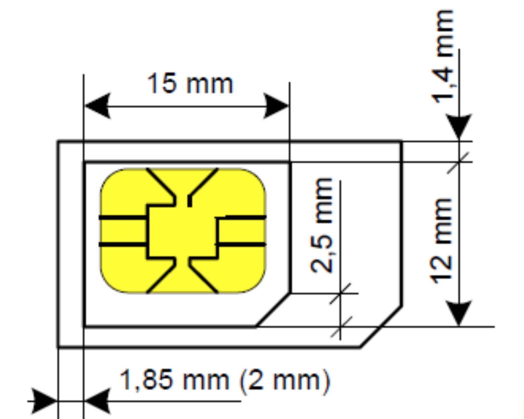 Template da SIM a Micro SIM