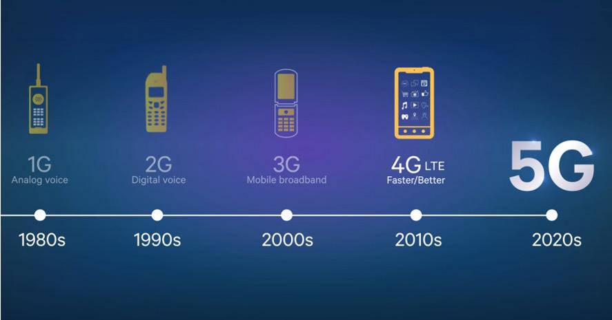 rete 5g nel 2020