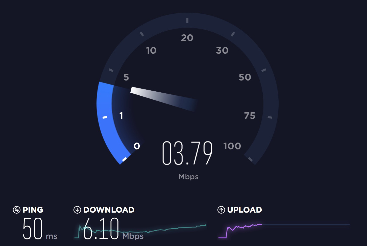 Ping speed test