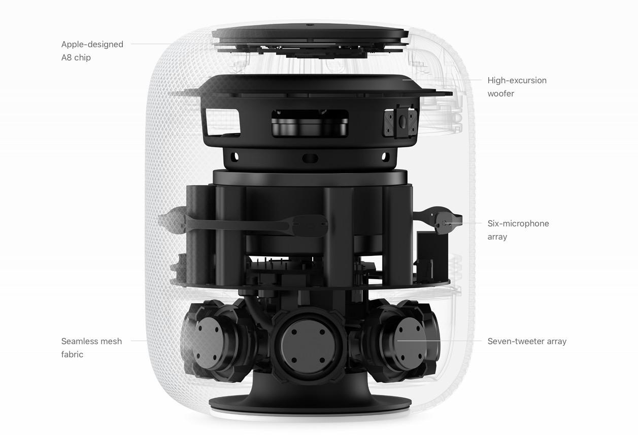 Specifiche tecniche Apple HomePod