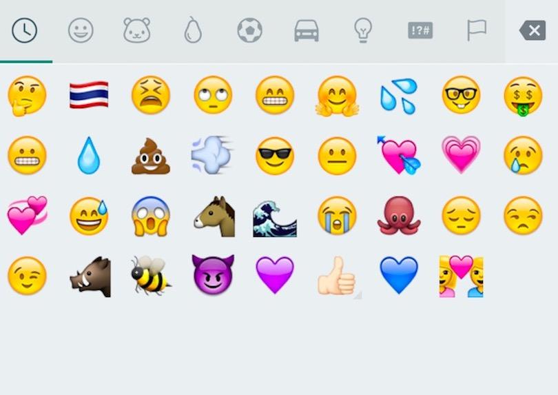emoji ed emoticon differenza