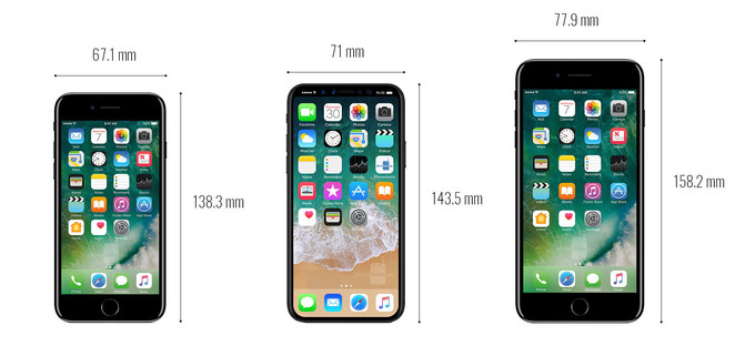 Iphone 7 Vs Samsung 7s