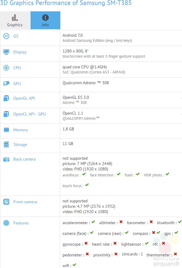 Samsung Galaxy Tab A8 2017