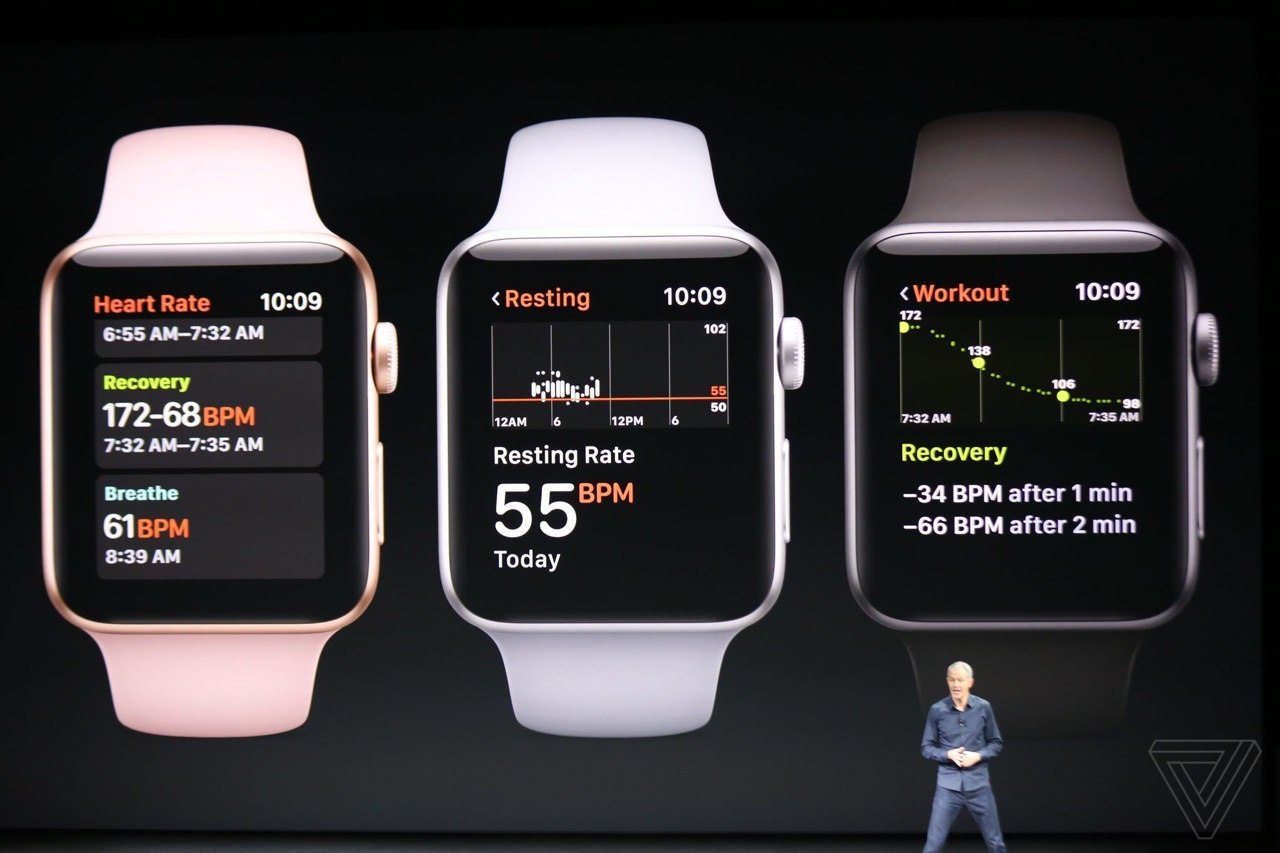 Apple Watch 3 ufficiale