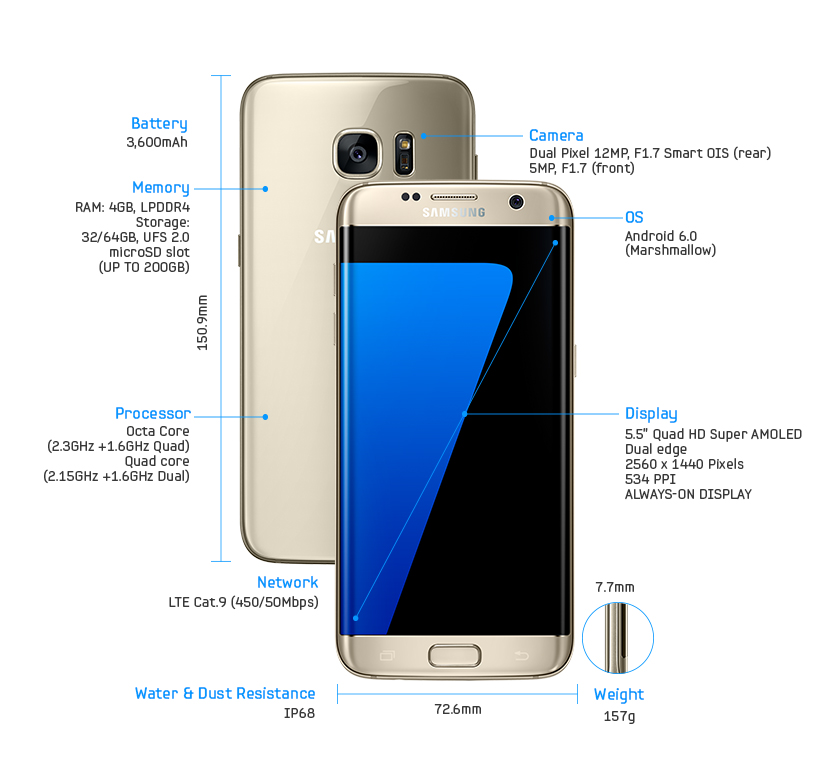 Galaxy S7 Edge scheda tecnica