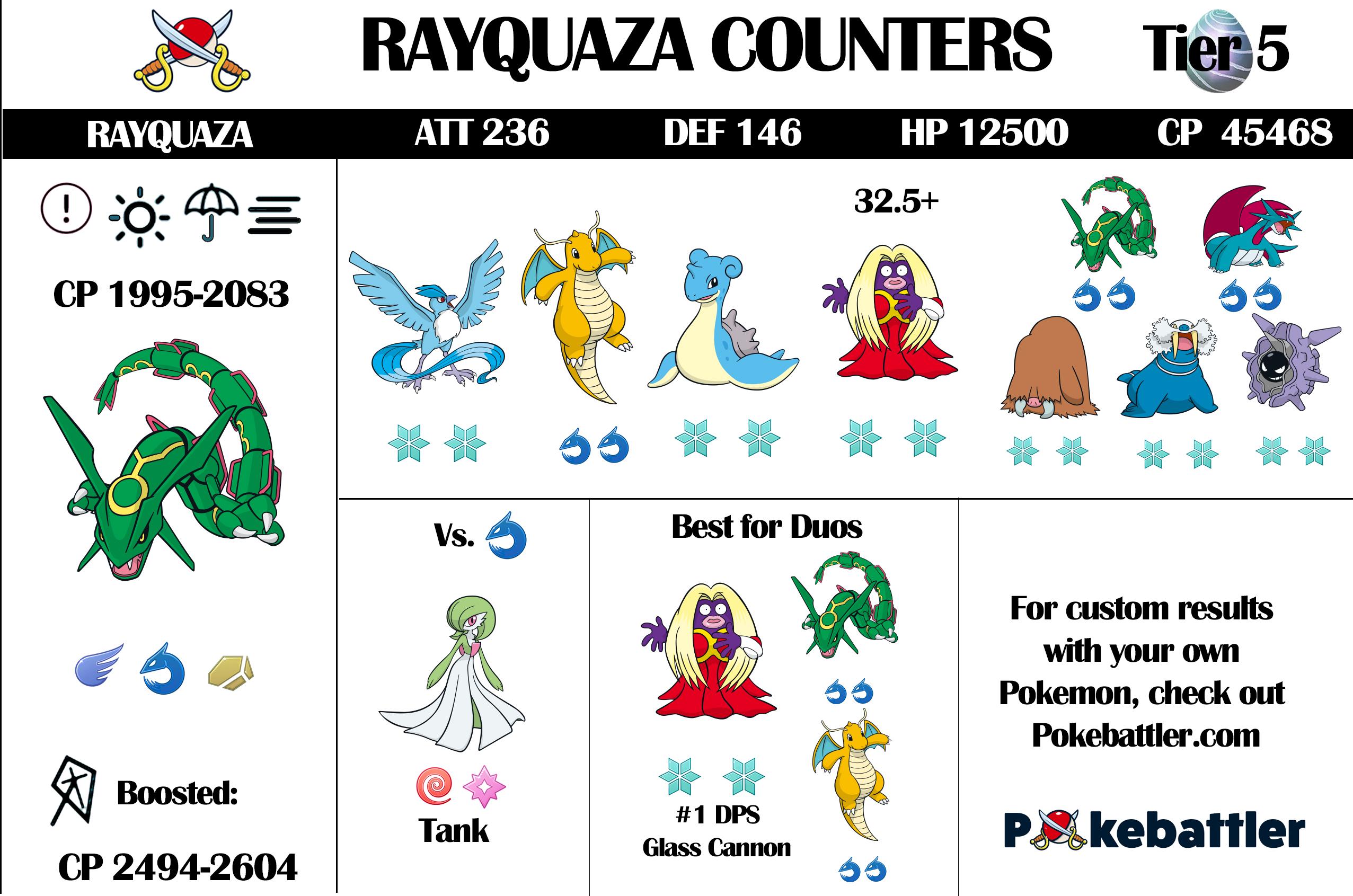 Migliori contro Rayquaza Pokemon Go