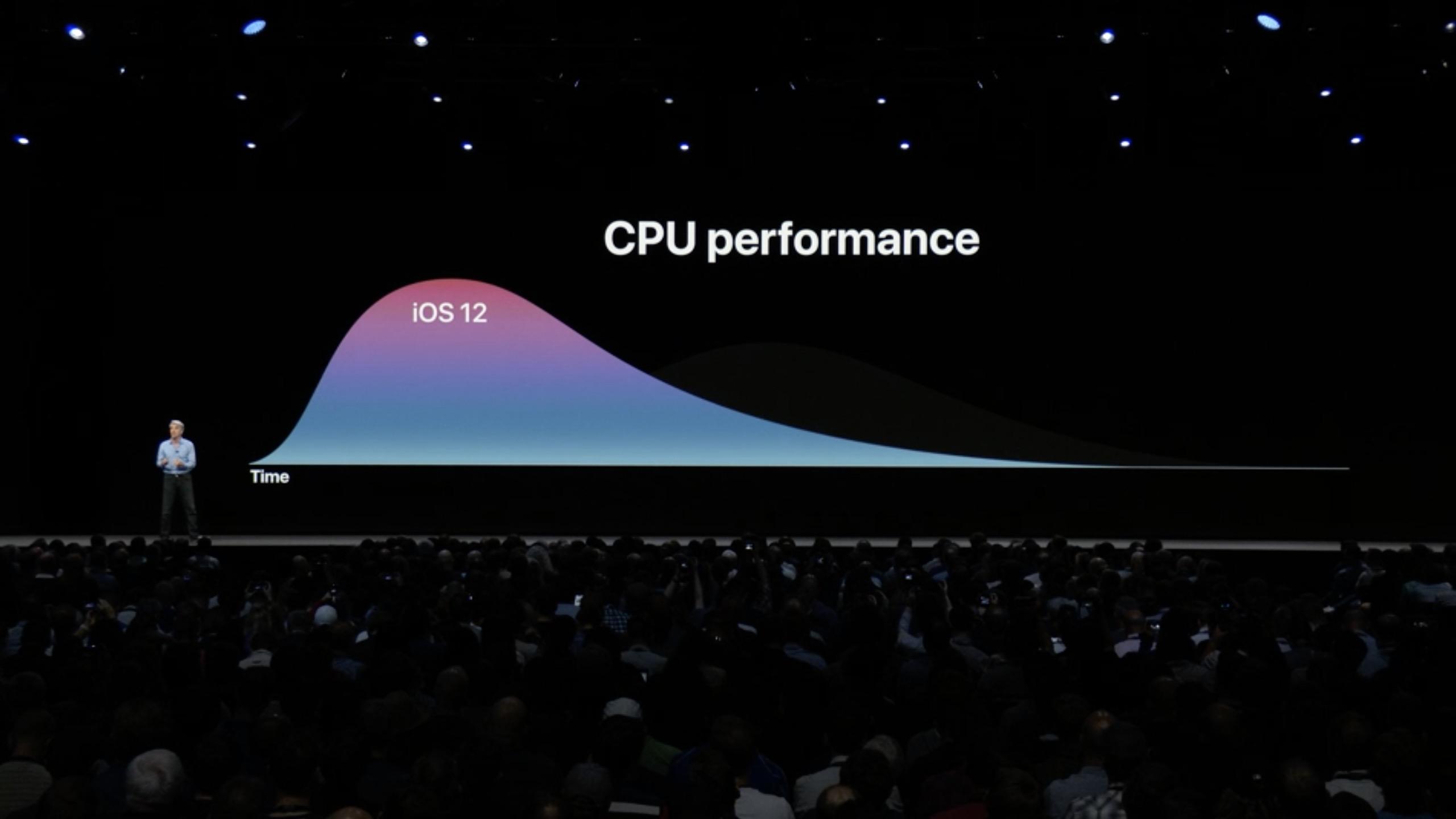 iOS 12 prestazioni