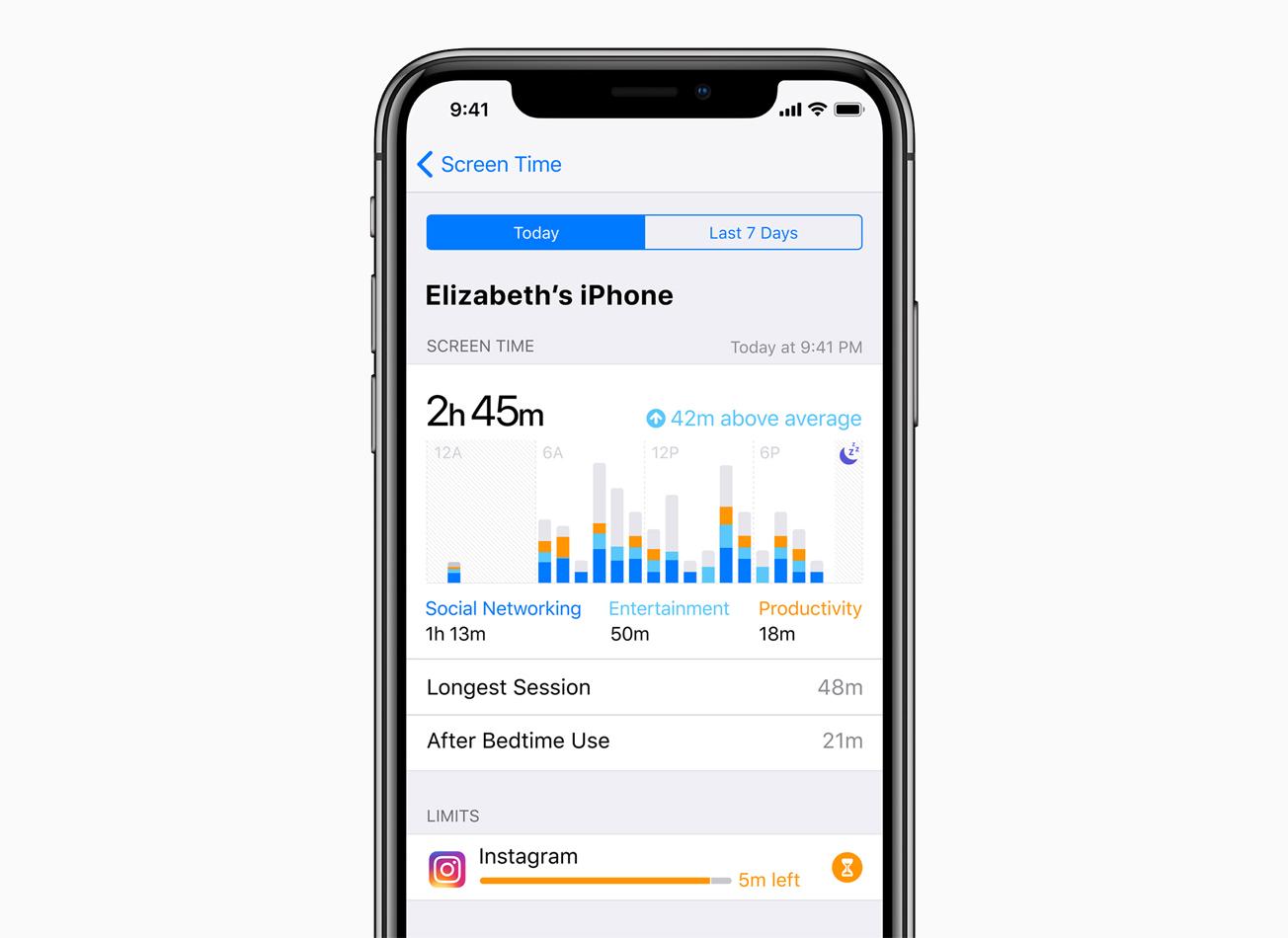 iOS 12 utilizzo schermo