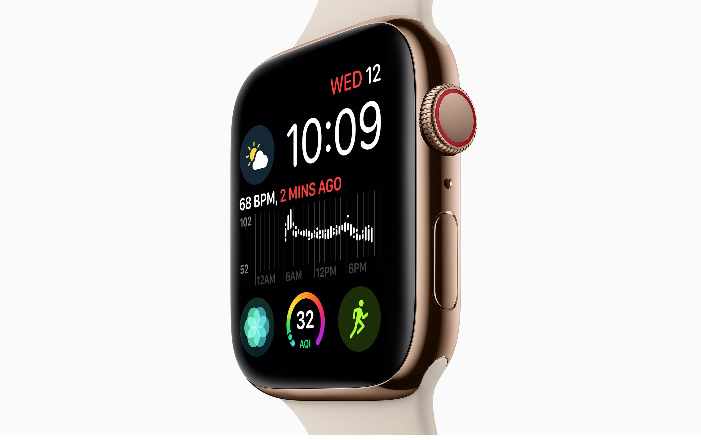 Apple Watch 4 ora con elettrocardiogramma: tutte le info