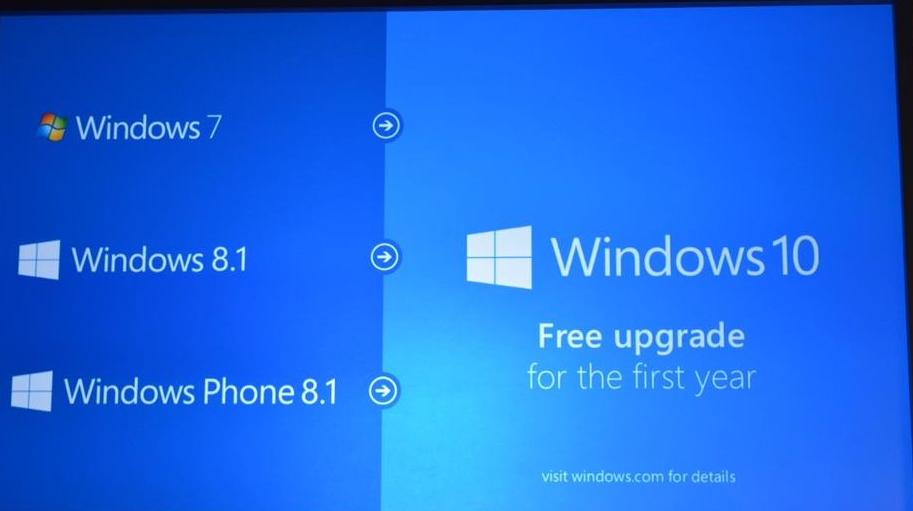 Aggiornamento gratuito Windows 10