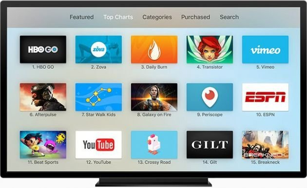 Schermata Periscope Apple TV