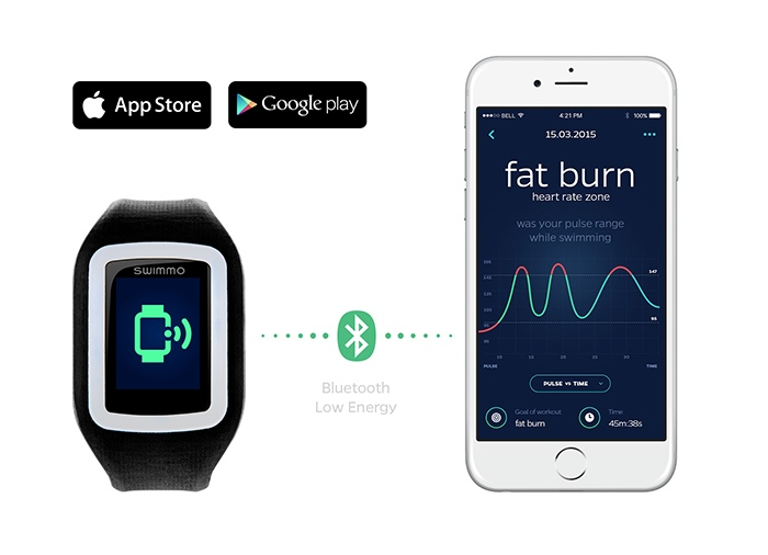 Smartwatch Swimmo app